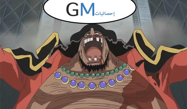 زيهاهاهاها!! إحصائياتك في GM!! فقط للمترجمين!!